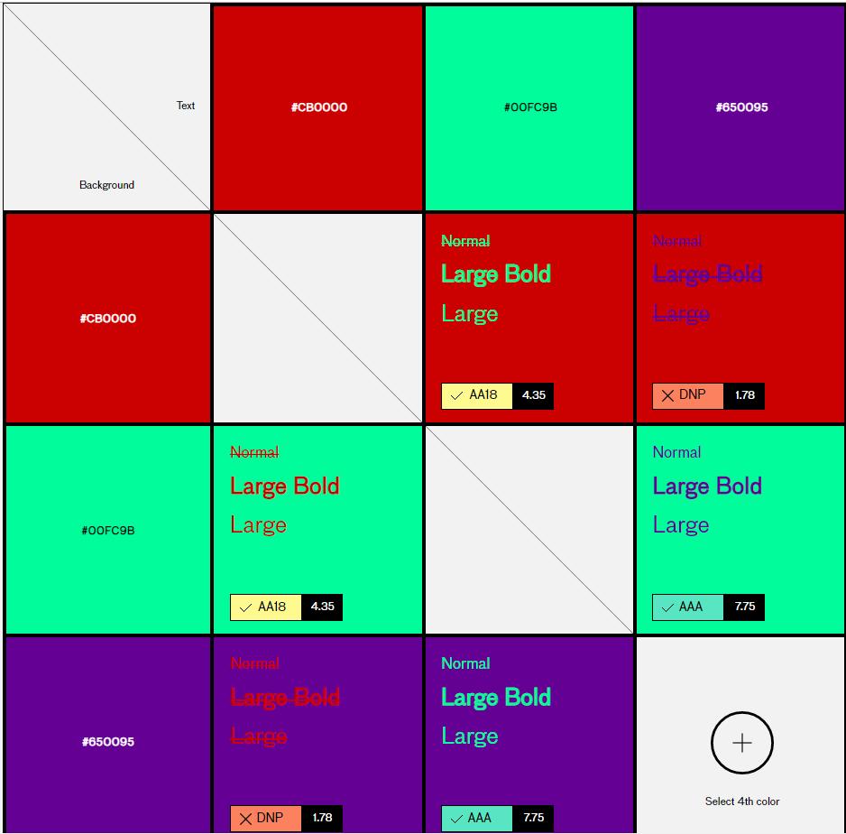 76. Colores en la web y variado de WordPress